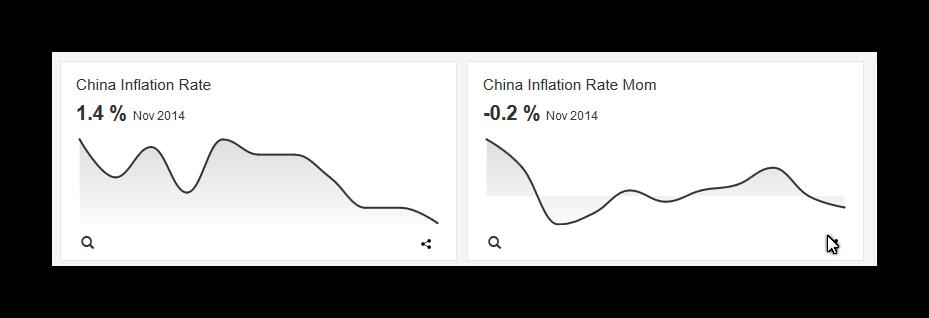 الانكماش والركود توقعات تحركات الاسواق لعام 2015 -عام خطر الانكماش على الاقتصاد العالمي  Pic7cba7278acea0e8bc61c8d0a2e336576