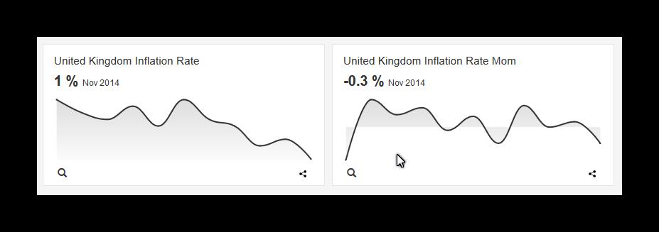 الانكماش والركود توقعات تحركات الاسواق لعام 2015 -عام خطر الانكماش على الاقتصاد العالمي  Pic838bcf83225dc809c08475e936603a50