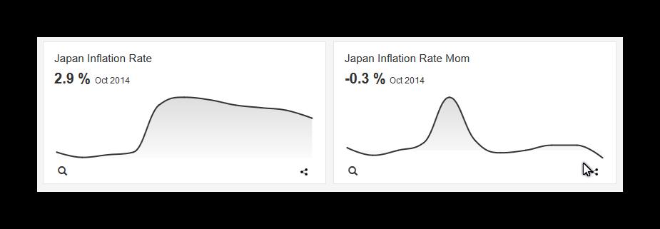 الانكماش والركود توقعات تحركات الاسواق لعام 2015 -عام خطر الانكماش على الاقتصاد العالمي  Pic8c47277741bd7f1b2de459322135317a